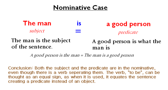 Nominative Case Explanation